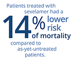 Starting sevelamer may reduce mortality risk among hemodialysis patients